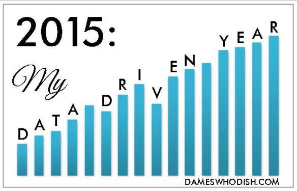 2015 Data Driven Year